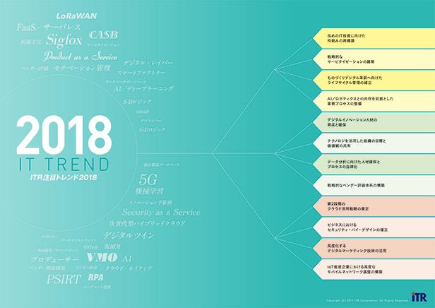図.2018年に注目すべきIT戦略テーマ
