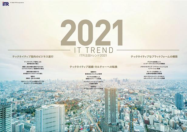 図.ITR注目トレンド2021